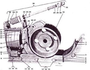 Westinghouse TM Brake Diagram